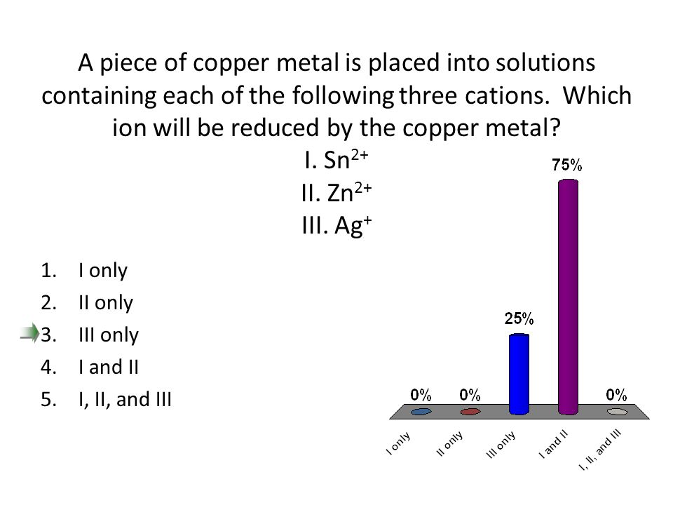A piece of copper metal is placed into solutions containing each of the following three cations.