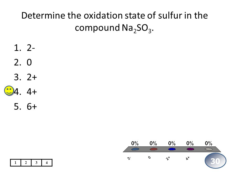 Determine the oxidation state of sulfur in the compound Na 2 SO 3. 30 1.2- 2.0 3.2+ 4.4+ 5.6+ 1234