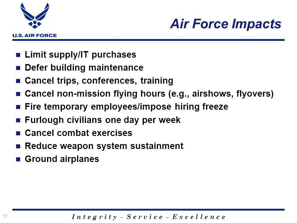 I n t e g r i t y - S e r v i c e - E x c e l l e n c e 17 Air Force Impacts Limit supply/IT purchases Defer building maintenance Cancel trips, conferences, training Cancel non-mission flying hours (e.g., airshows, flyovers) Fire temporary employees/impose hiring freeze Furlough civilians one day per week Cancel combat exercises Reduce weapon system sustainment Ground airplanes
