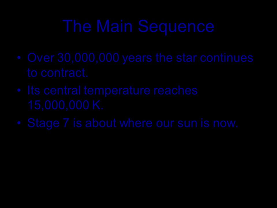 The Main Sequence Over 30,000,000 years the star continues to contract.