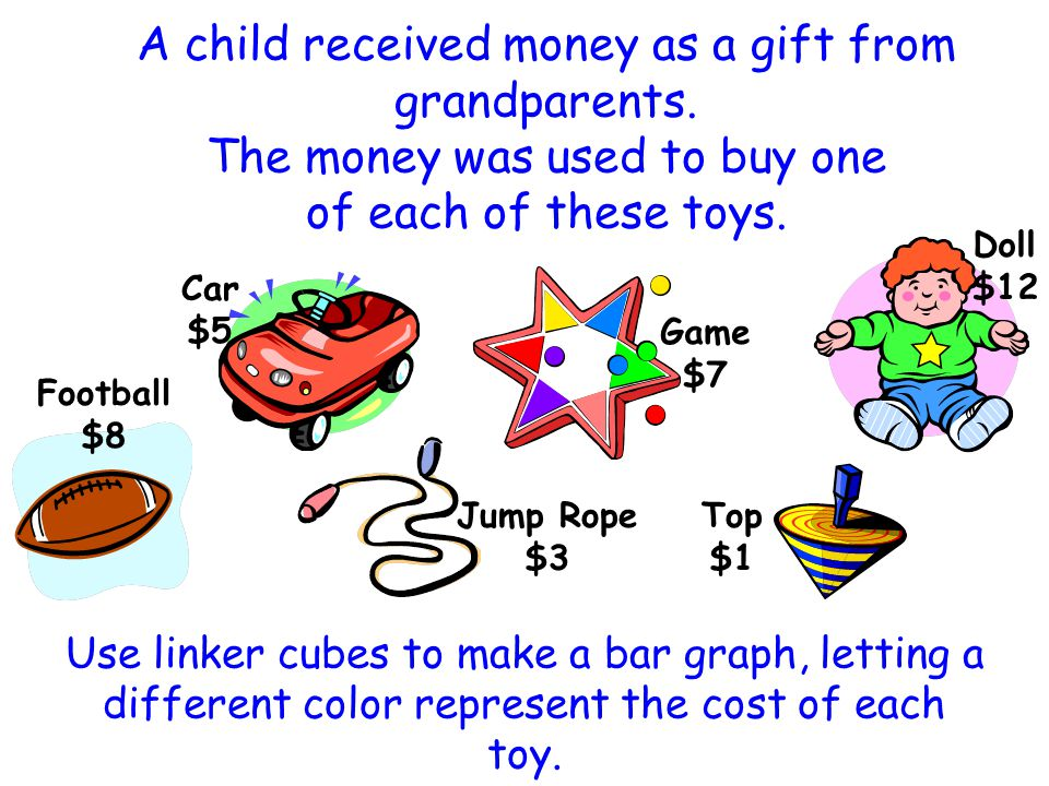 Use linker cubes to make a bar graph, letting a different color represent the cost of each toy.
