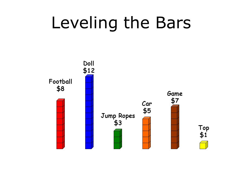 Leveling the Bars Football $8 Doll $12 Jump Ropes $3 Car $5 Game $7 Top $1