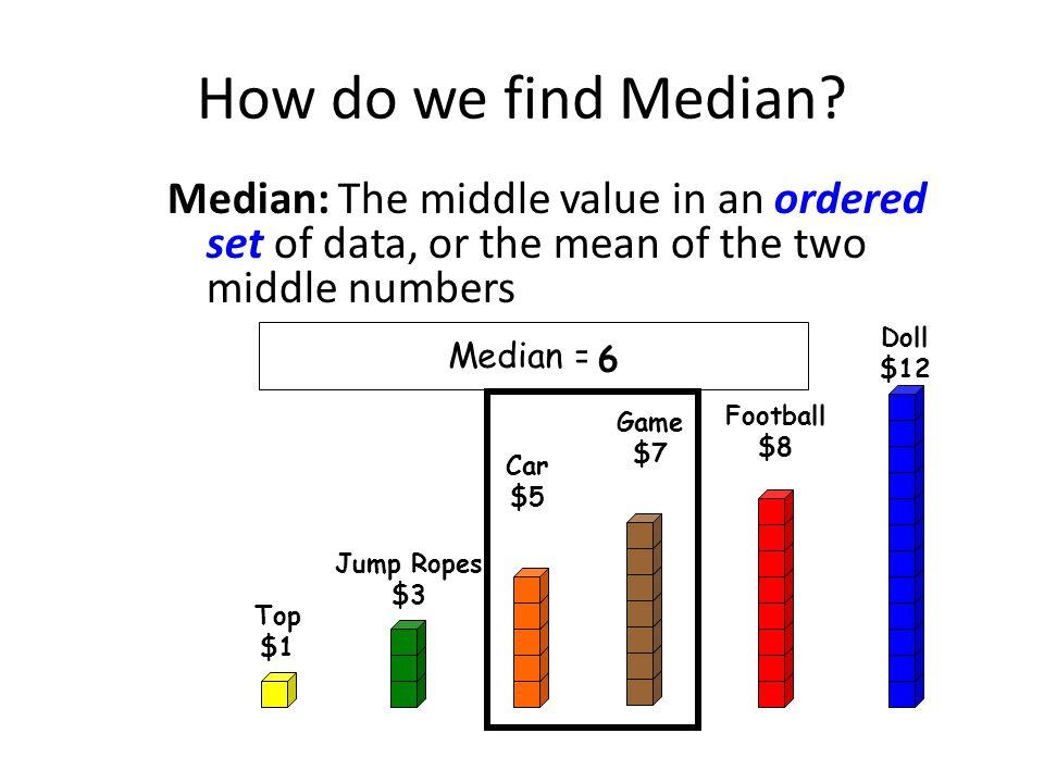 How do we find Median.