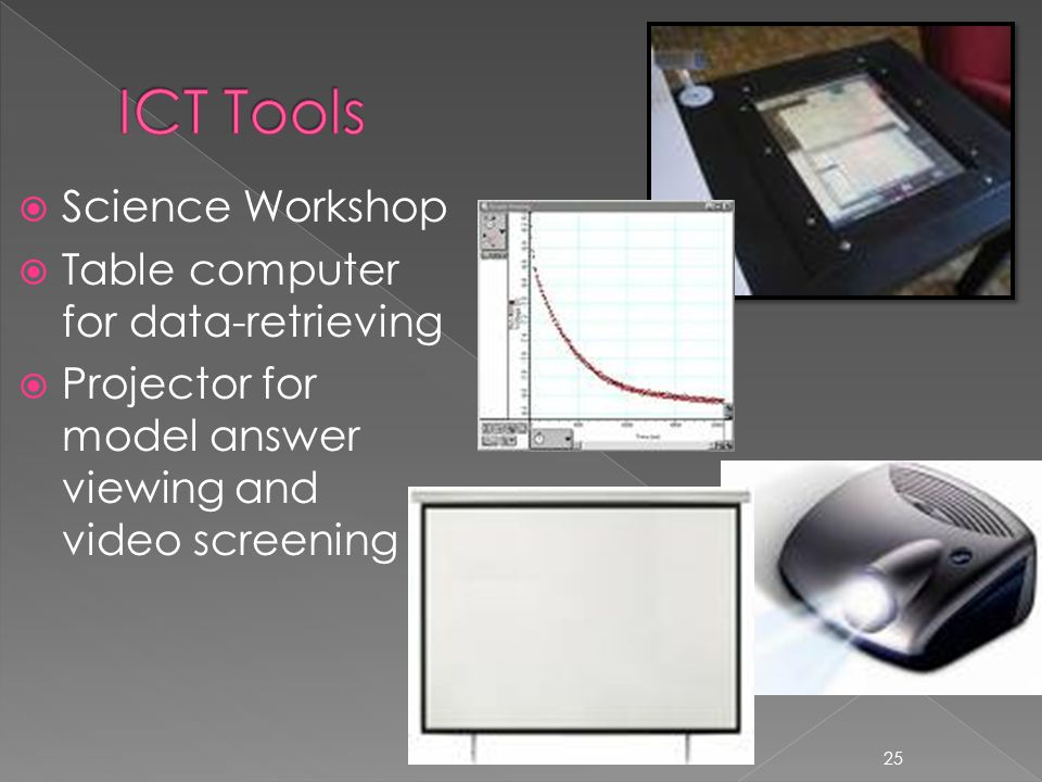  Science Workshop  Table computer for data-retrieving  Projector for model answer viewing and video screening 25