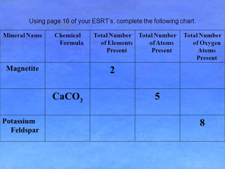 Using page 16 of your ESRT's, complete the following chart.