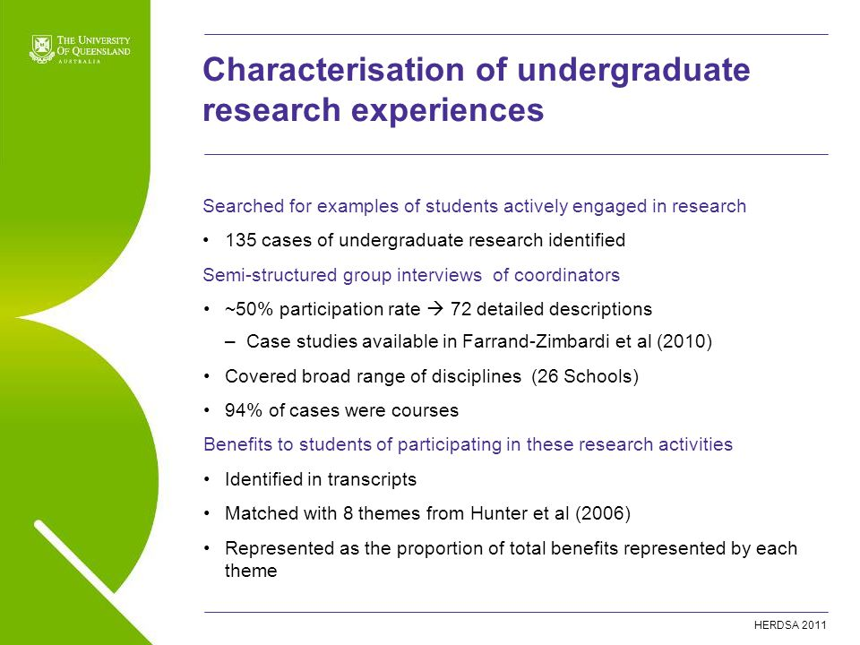 HERDSA 2011 Searched for examples of students actively engaged in research 135 cases of undergraduate research identified Semi-structured group interviews of coordinators ~50% participation rate  72 detailed descriptions –Case studies available in Farrand-Zimbardi et al (2010) Covered broad range of disciplines (26 Schools) 94% of cases were courses Benefits to students of participating in these research activities Identified in transcripts Matched with 8 themes from Hunter et al (2006) Represented as the proportion of total benefits represented by each theme Characterisation of undergraduate research experiences