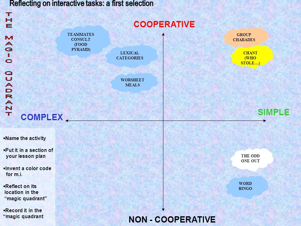 NON - COOPERATIVE COOPERATIVE SIMPLE COMPLEX LEXICAL CATEGORIES TEAMMATES CONSULT (FOOD PYRAMD) WORSHEET MEALS WORD BINGO CHANT (WHO STOLE…) GROUP CHARADES THE ODD ONE OUT  Name the activity  Put it in a section of your lesson plan  Invent a color code for m.i.
