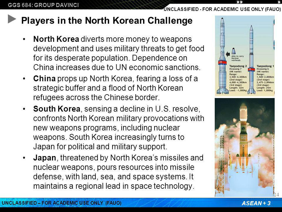 GGS 684: GROUP DAVINCI ASEAN + 3 UNCLASSIFIED – FOR ACADEMIC USE ONLY (FAUO) UNCLASSIFIED - FOR ACADEMIC USE ONLY (FAUO) Players in the North Korean Challenge 24 North Korea diverts more money to weapons development and uses military threats to get food for its desperate population.