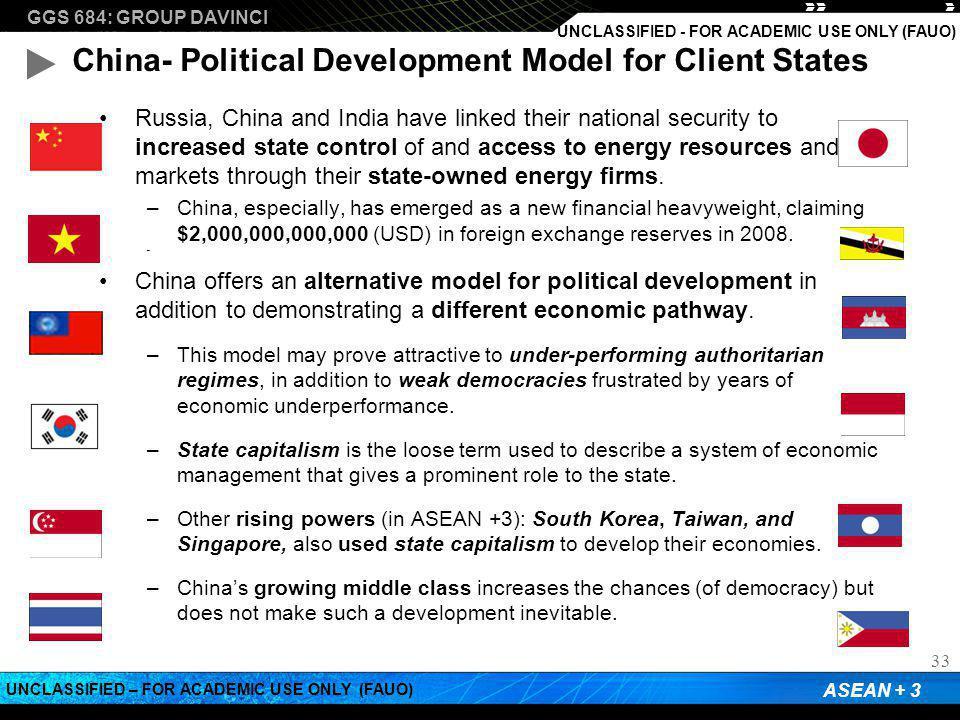 GGS 684: GROUP DAVINCI ASEAN + 3 UNCLASSIFIED – FOR ACADEMIC USE ONLY (FAUO) UNCLASSIFIED - FOR ACADEMIC USE ONLY (FAUO) China- Political Development