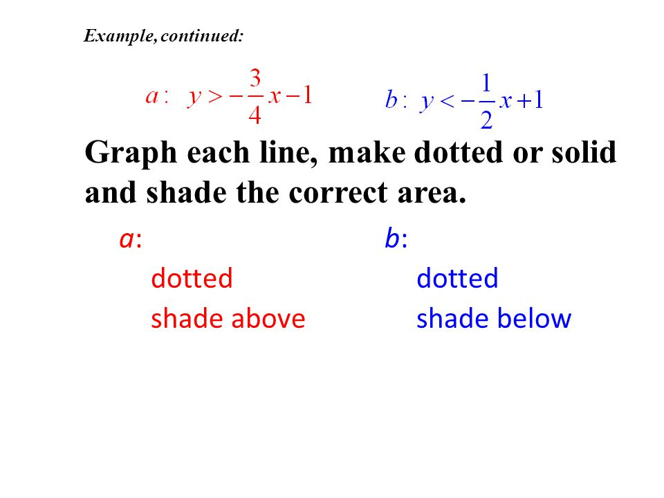 a: dotted shade above b: dotted shade below Graph each line, make dotted or solid and shade the correct area. Example, continued: