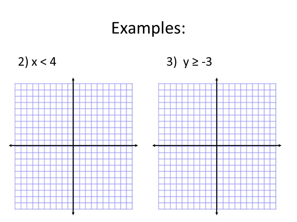 Examples: 2) x < 43) y ≥ -3