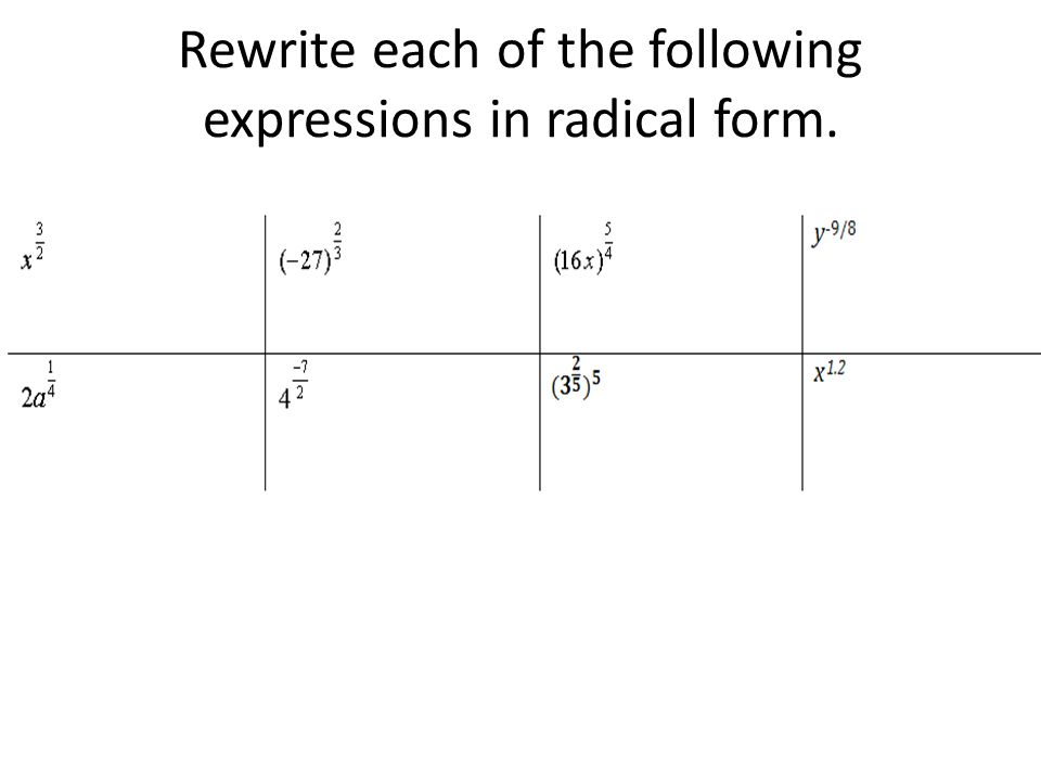 Rewrite each of the following expressions in radical form.