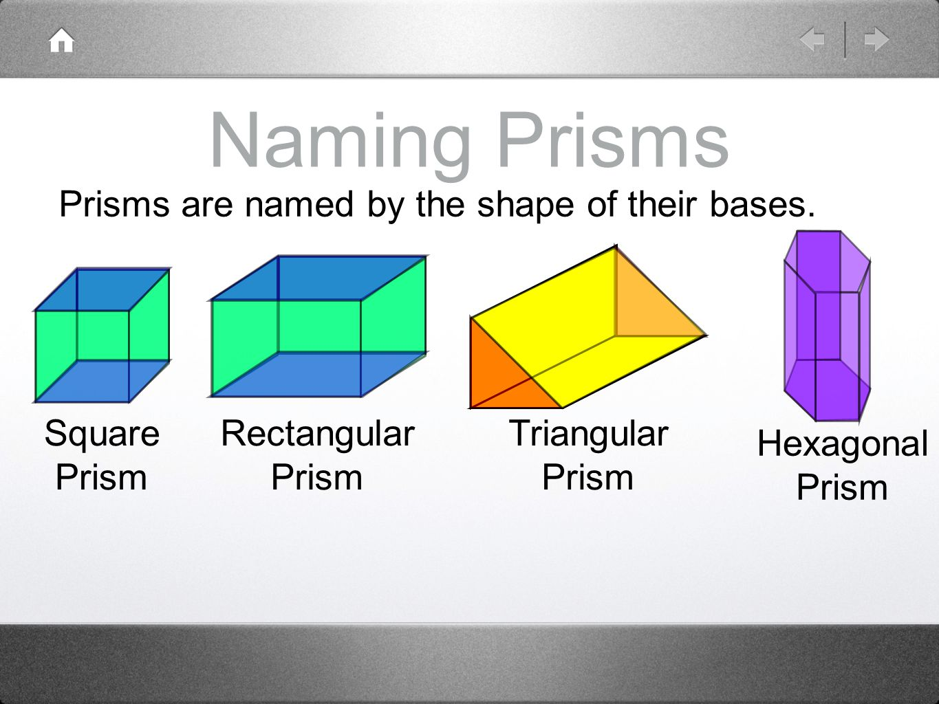 Naming Prisms Prisms are named by the shape of their bases. Square Prism Rectangular Prism Triangular Prism Hexagonal Prism