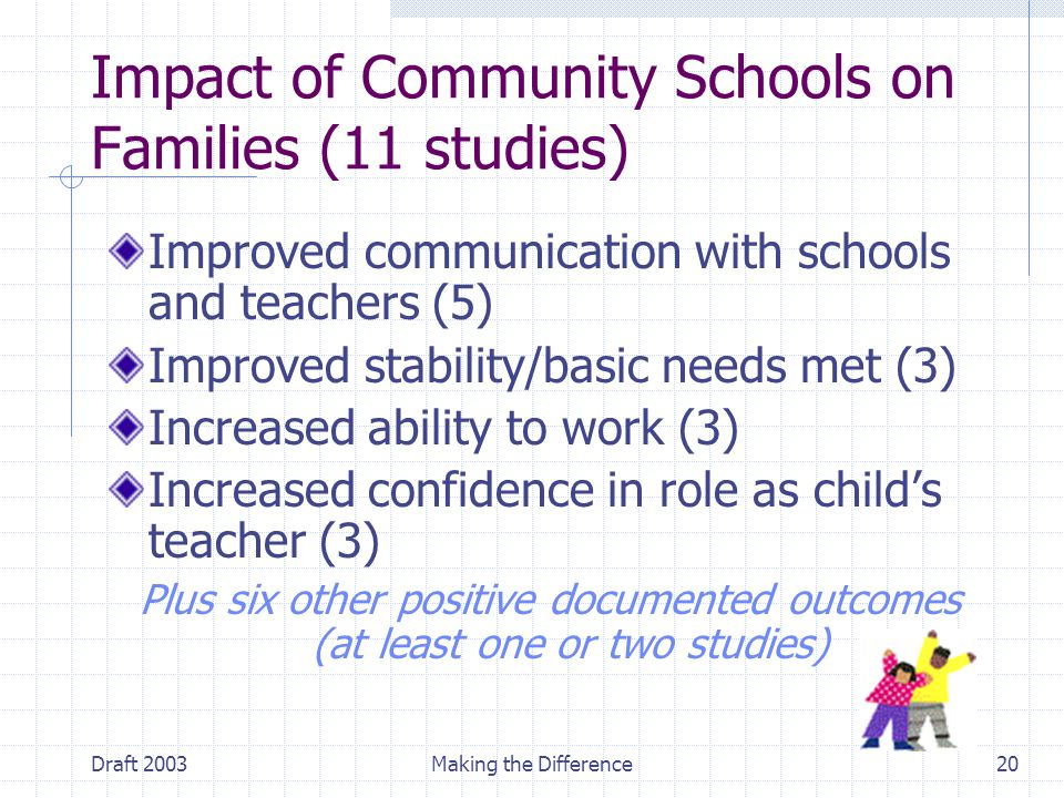 Draft 2003Making the Difference20 Impact of Community Schools on Families (11 studies) Improved communication with schools and teachers (5) Improved stability/basic needs met (3) Increased ability to work (3) Increased confidence in role as child's teacher (3) Plus six other positive documented outcomes (at least one or two studies)