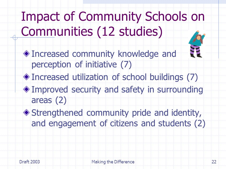 Draft 2003Making the Difference22 Increased community knowledge and perception of initiative (7) Increased utilization of school buildings (7) Improved security and safety in surrounding areas (2) Strengthened community pride and identity, and engagement of citizens and students (2) Impact of Community Schools on Communities (12 studies)