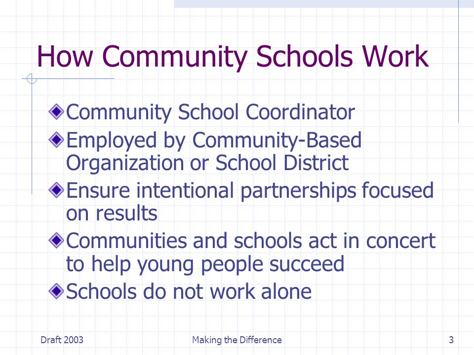 Draft 2003Making the Difference3 How Community Schools Work Community School Coordinator Employed by Community-Based Organization or School District Ensure intentional partnerships focused on results Communities and schools act in concert to help young people succeed Schools do not work alone