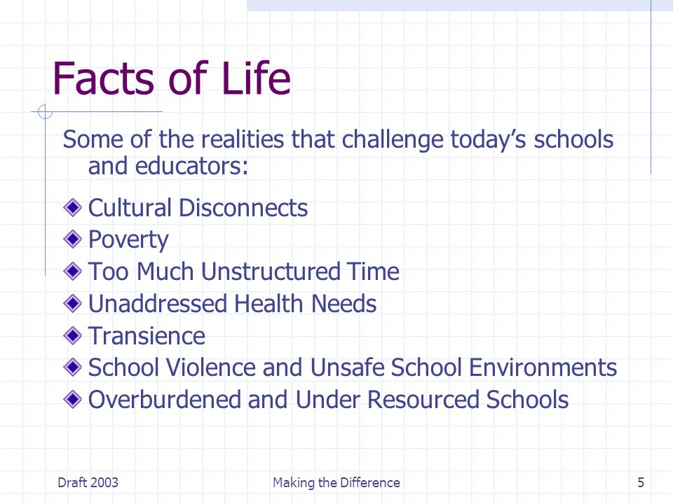 Draft 2003Making the Difference5 Facts of Life Some of the realities that challenge today's schools and educators: Cultural Disconnects Poverty Too Mu