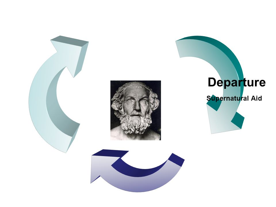 Departure Supernatural Aid