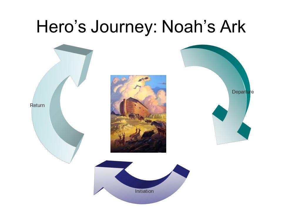 Hero's Journey: Noah's Ark Departure Initiation Return