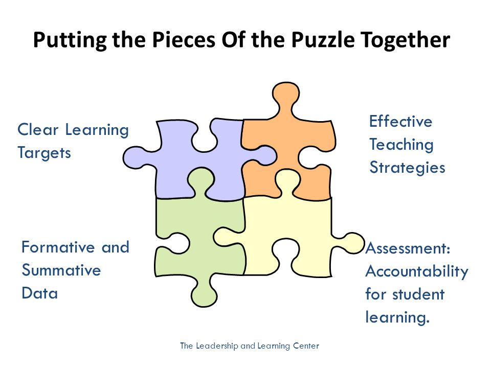 Putting the Pieces Of the Puzzle Together Clear Learning Targets Effective Teaching Strategies Formative and Summative Data Assessment: Accountability