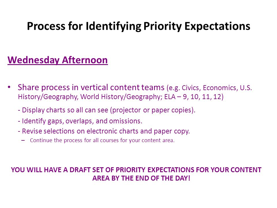 Process for Identifying Priority Expectations Wednesday Afternoon Share process in vertical content teams (e.g. Civics, Economics, U.S. History/Geogra