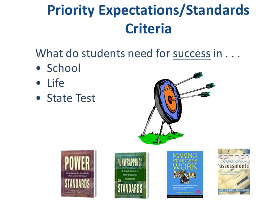 Priority Expectations/Standards Criteria What do students need for success in...