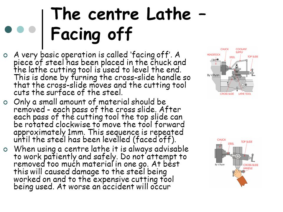 The centre Lathe – Facing off A very basic operation is called 'facing off'. A piece of steel has been placed in the chuck and the lathe cutting tool