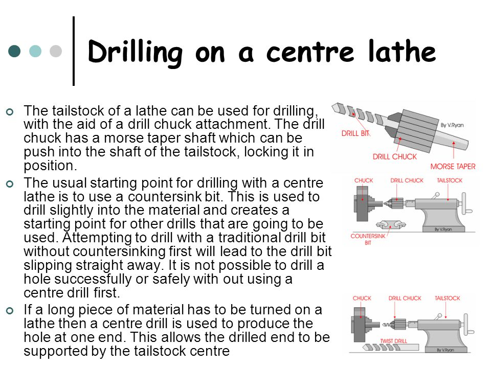 Drilling on a centre lathe The tailstock of a lathe can be used for drilling, with the aid of a drill chuck attachment.