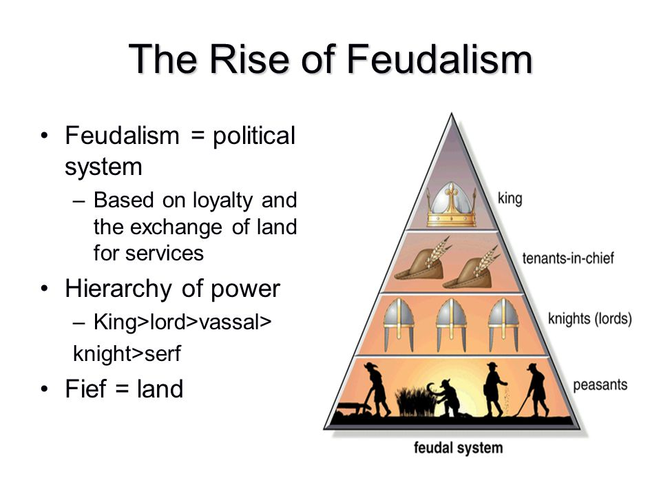The Rise of Feudalism Feudalism = political system –Based on loyalty and the exchange of land for services Hierarchy of power –King>lord>vassal> knigh