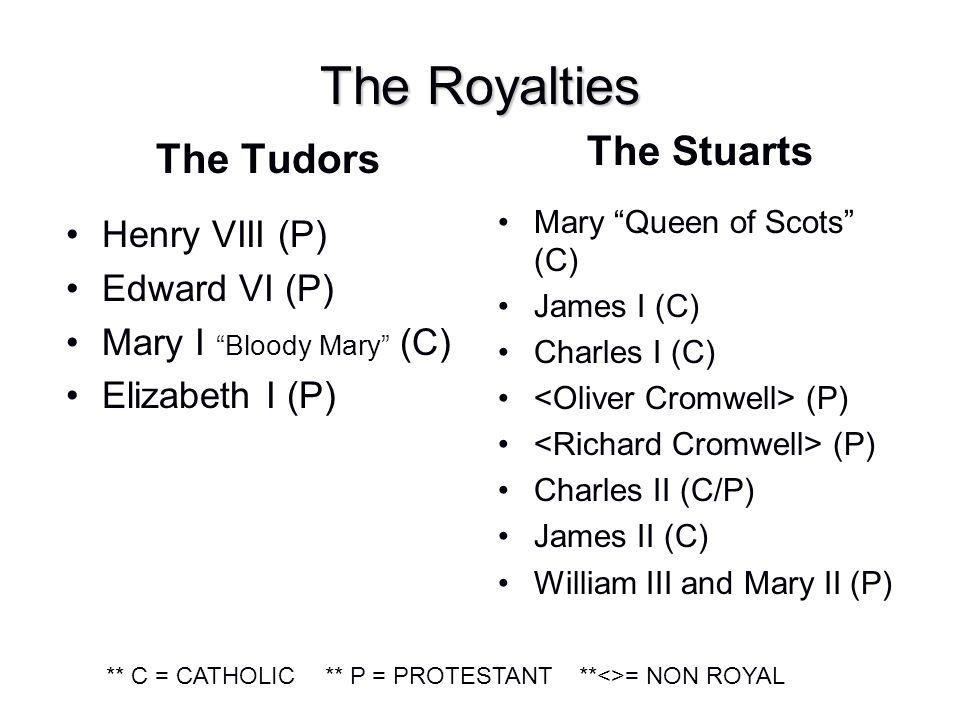 """The Royalties The Tudors Henry VIII (P) Edward VI (P) Mary I """"Bloody Mary"""" (C) Elizabeth I (P) The Stuarts Mary """"Queen of Scots"""" (C) James I (C) Charl"""