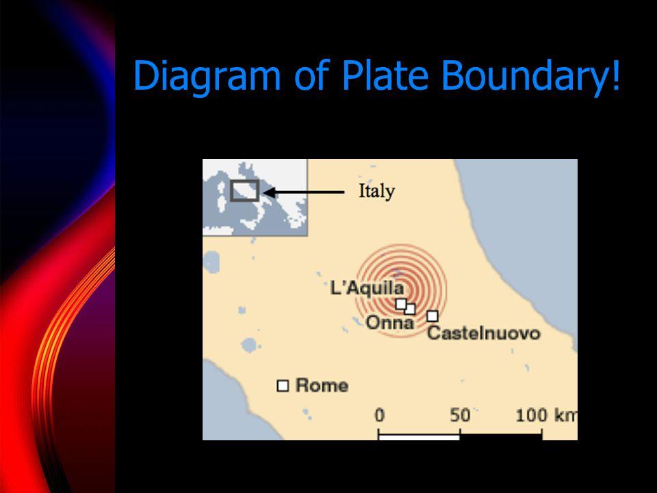 History of Italy Earthquakes.