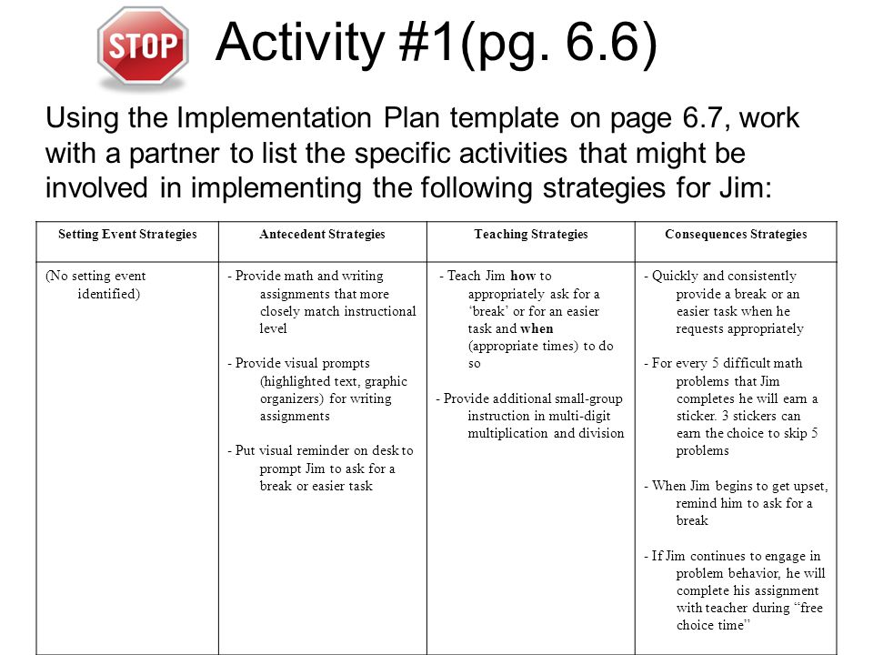 Activity #1(pg. 6.6) Setting Event StrategiesAntecedent StrategiesTeaching StrategiesConsequences Strategies (No setting event identified) - Provide m