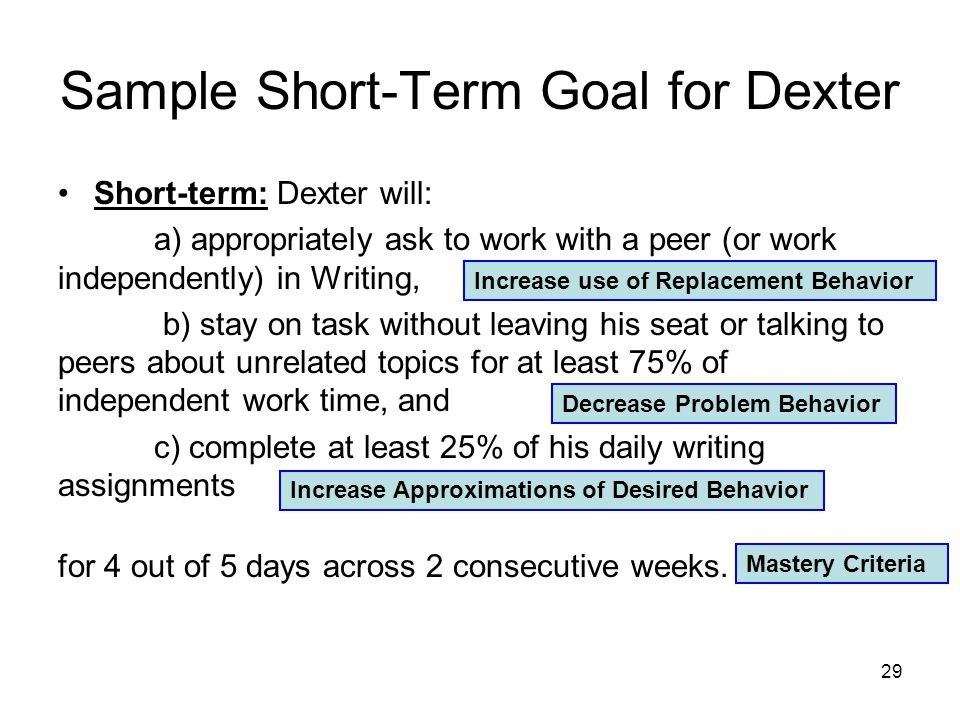 Sample Short-Term Goal for Dexter Short-term: Dexter will: a) appropriately ask to work with a peer (or work independently) in Writing, b) stay on tas