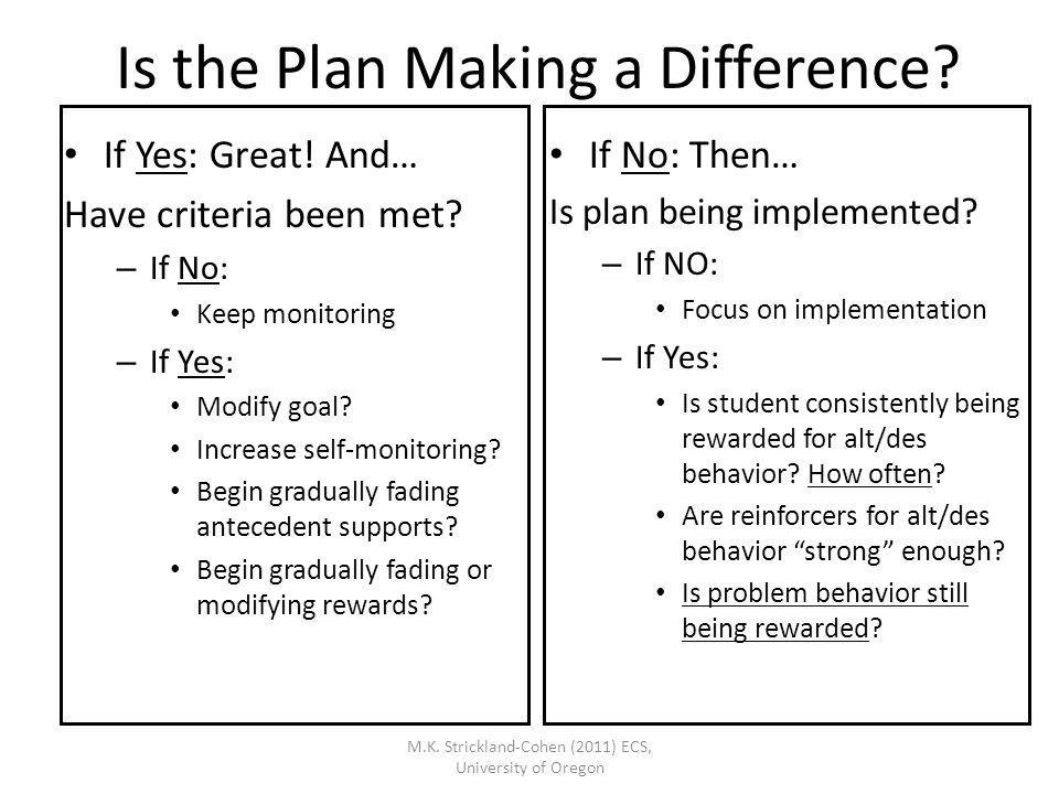 M.K. Strickland-Cohen (2011) ECS, University of Oregon Is the Plan Making a Difference? If Yes: Great! And… Have criteria been met? – If No: Keep moni