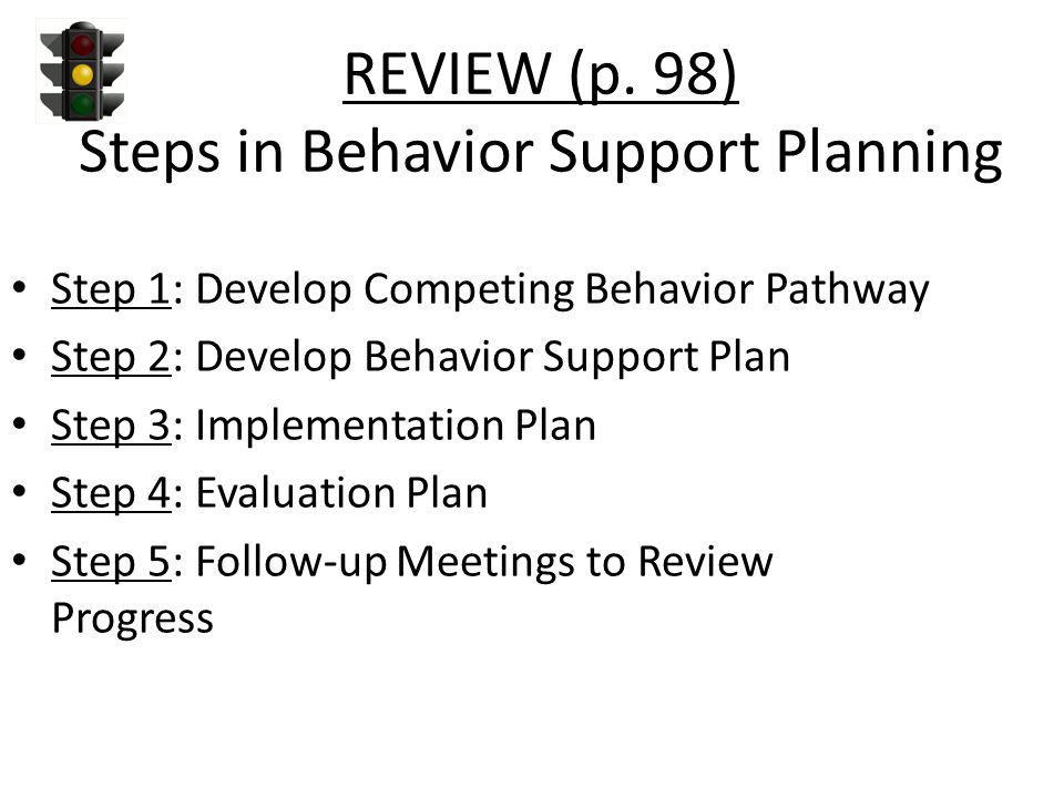 REVIEW (p. 98) Steps in Behavior Support Planning Step 1: Develop Competing Behavior Pathway Step 2: Develop Behavior Support Plan Step 3: Implementat