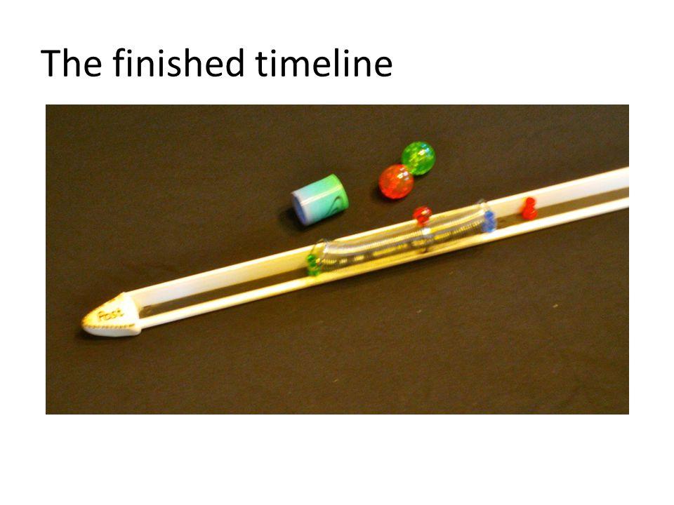 The finished timeline