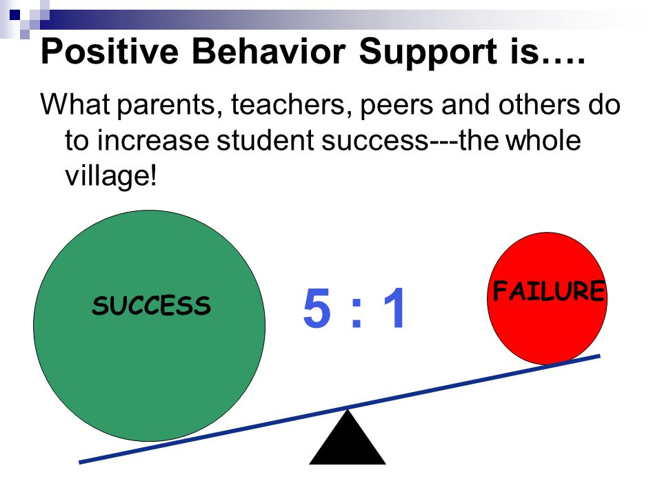FAILURE SUCCESS 5 : 1 Positive Behavior Support is….