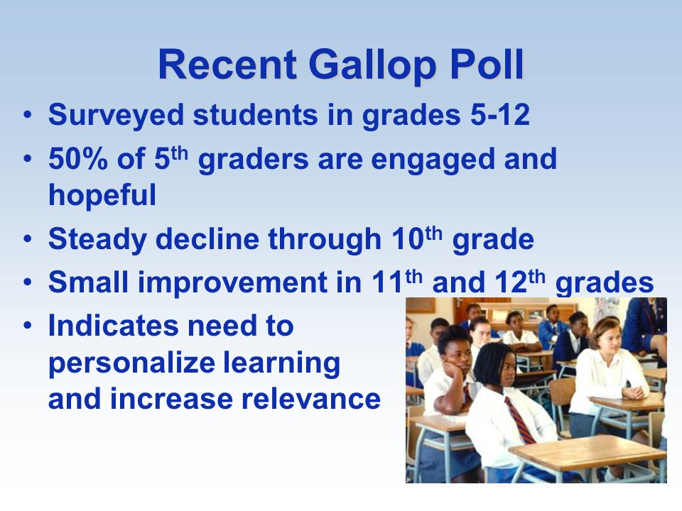 Recent Gallop Poll Surveyed students in grades 5-12 50% of 5 th graders are engaged and hopeful Steady decline through 10 th grade Small improvement in 11 th and 12 th grades Indicates need to personalize learning and increase relevance