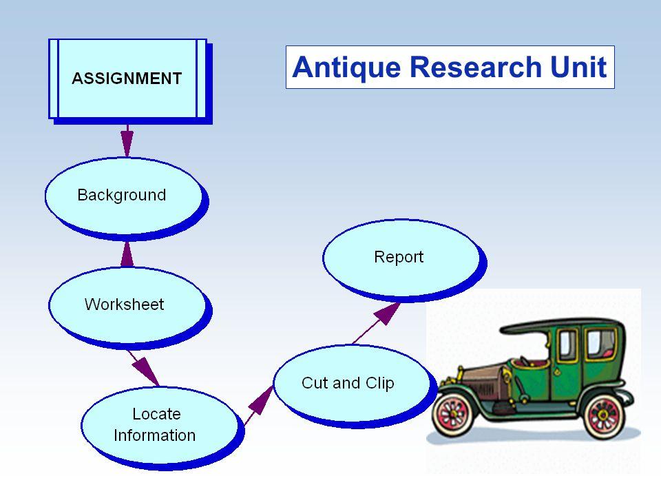 Antique Research Unit