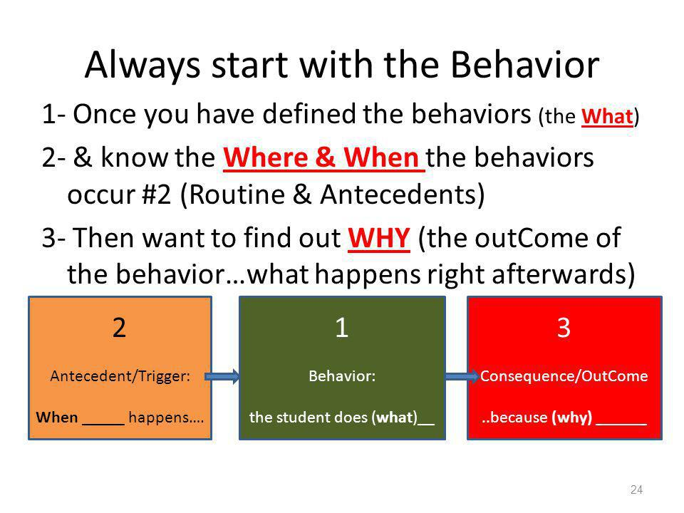 Always start with the Behavior 1- Once you have defined the behaviors (the What) 2- & know the Where & When the behaviors occur #2 (Routine & Antecedents) 3- Then want to find out WHY (the outCome of the behavior…what happens right afterwards) 24 2 Antecedent/Trigger: When _____ happens….