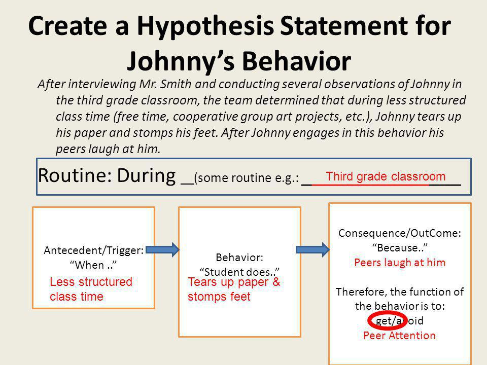 Create a Hypothesis Statement for Johnny's Behavior After interviewing Mr.
