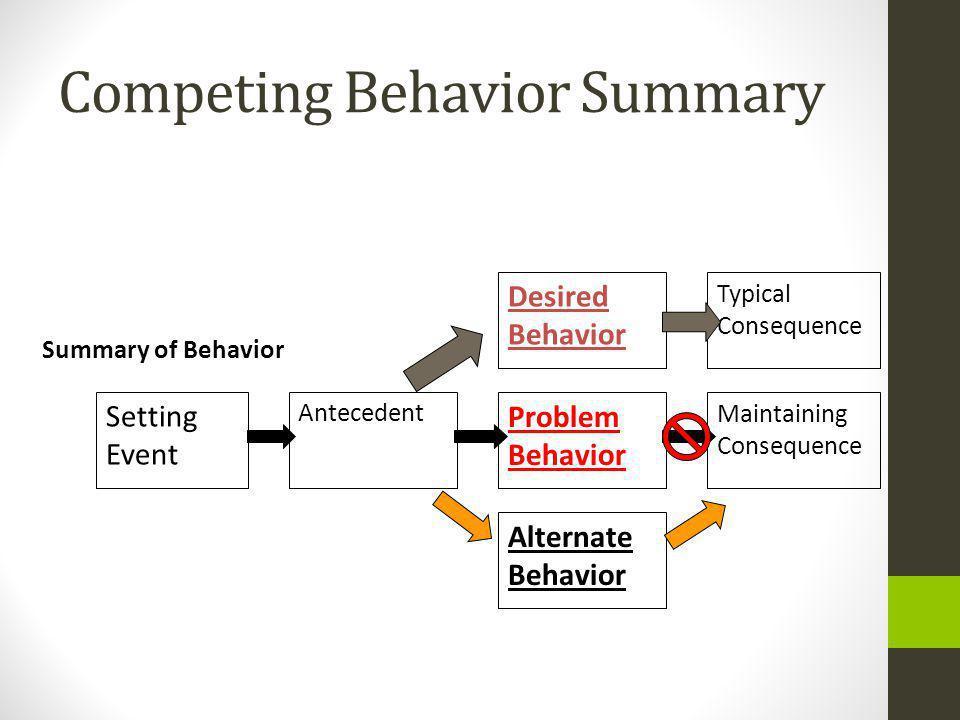 Competing Behavior Summary Typical Consequence Maintaining Consequence Desired Behavior Problem Behavior Alternate Behavior Antecedent Setting Event Summary of Behavior