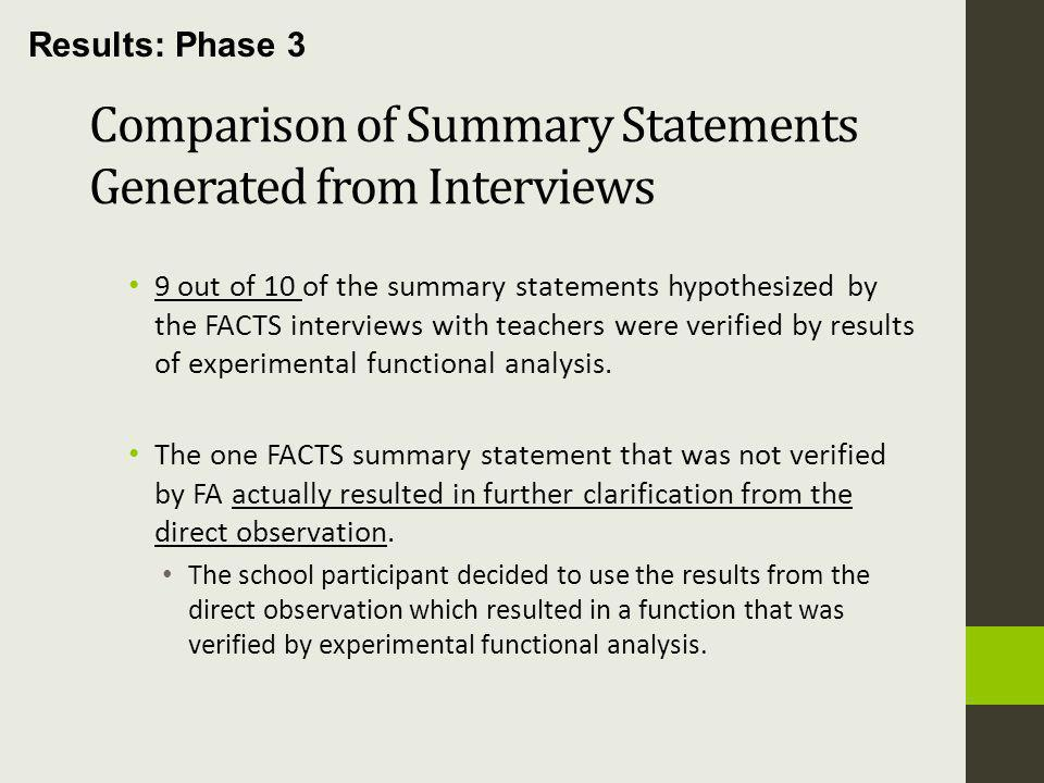 Comparison of Summary Statements Generated from Interviews 9 out of 10 of the summary statements hypothesized by the FACTS interviews with teachers were verified by results of experimental functional analysis.