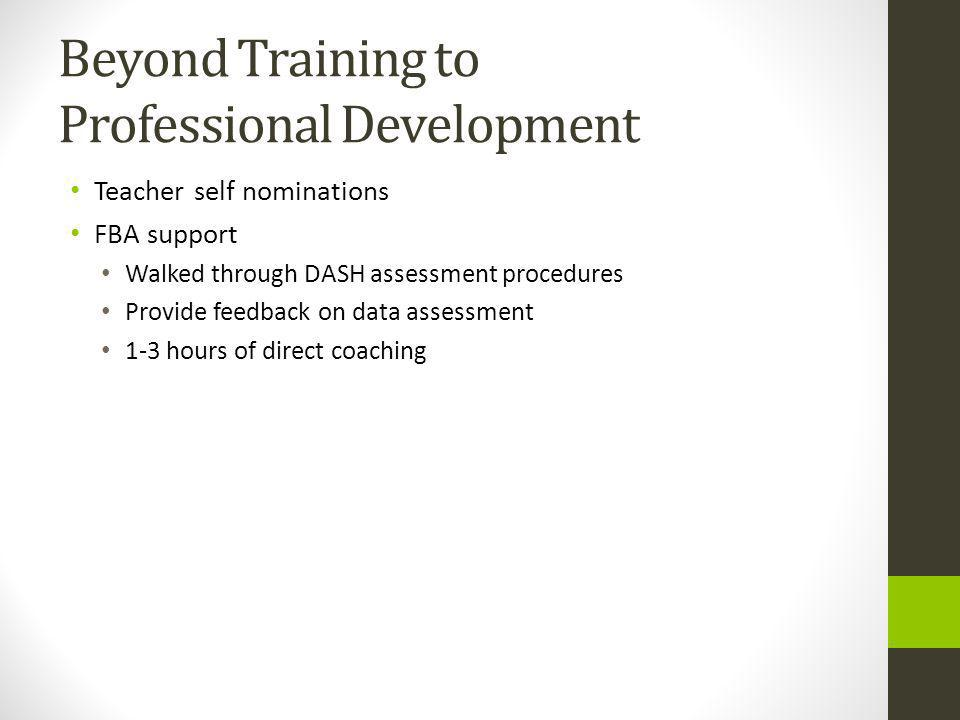 Beyond Training to Professional Development Teacher self nominations FBA support Walked through DASH assessment procedures Provide feedback on data assessment 1-3 hours of direct coaching