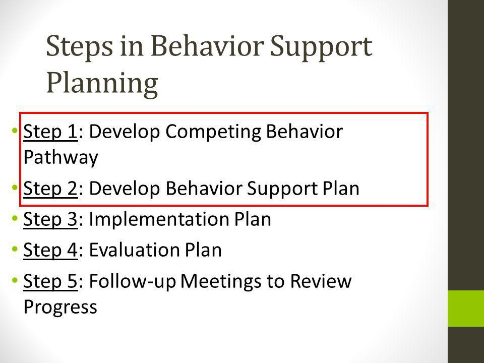 Steps in Behavior Support Planning Step 1: Develop Competing Behavior Pathway Step 2: Develop Behavior Support Plan Step 3: Implementation Plan Step 4: Evaluation Plan Step 5: Follow-up Meetings to Review Progress