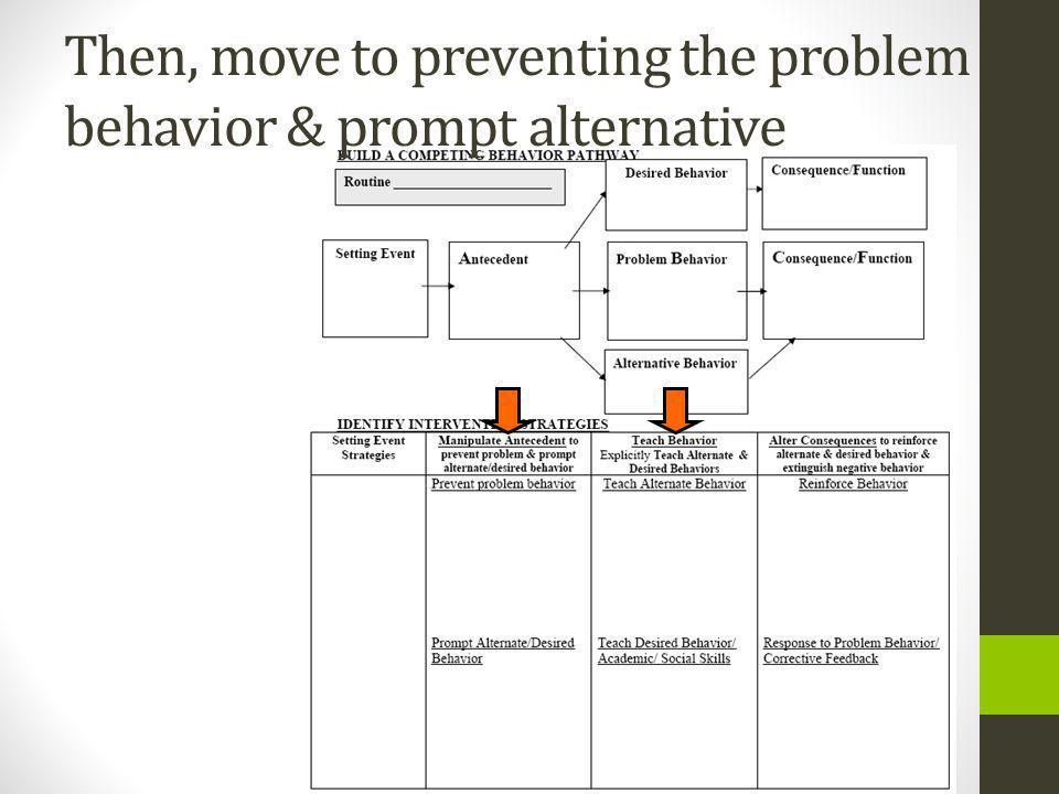 Then, move to preventing the problem behavior & prompt alternative