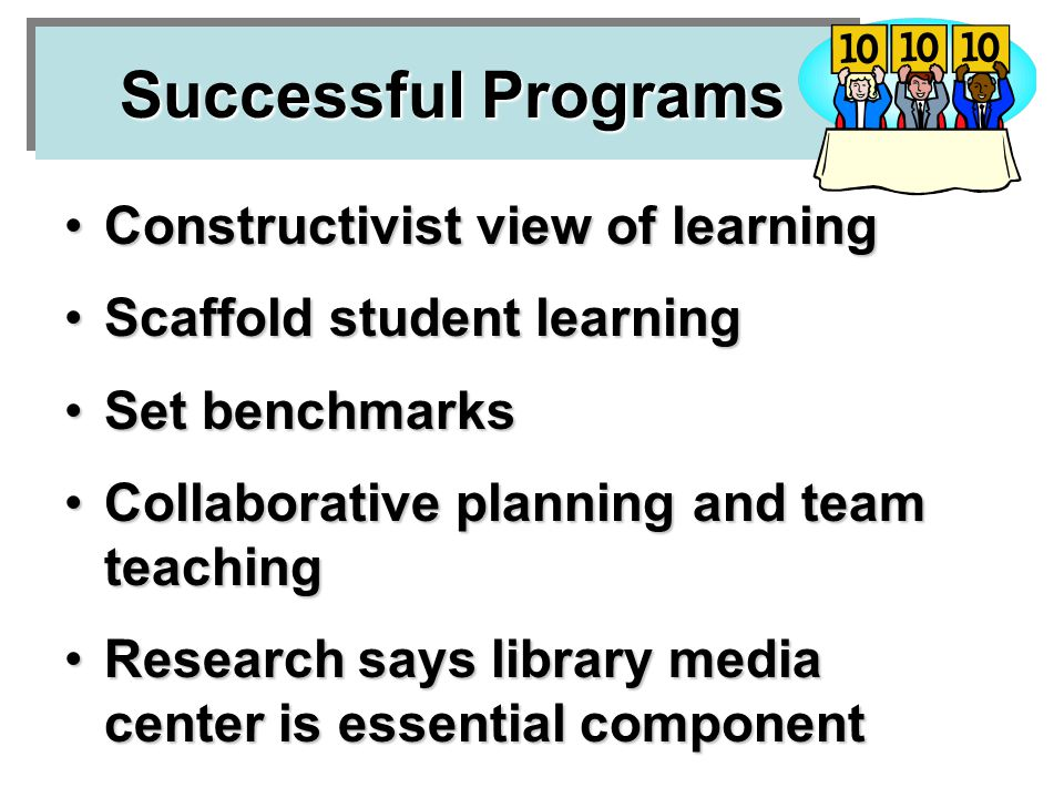Successful Programs Constructivist view of learningConstructivist view of learning Scaffold student learningScaffold student learning Set benchmarksSet benchmarks Collaborative planning and team teachingCollaborative planning and team teaching Research says library media center is essential componentResearch says library media center is essential component