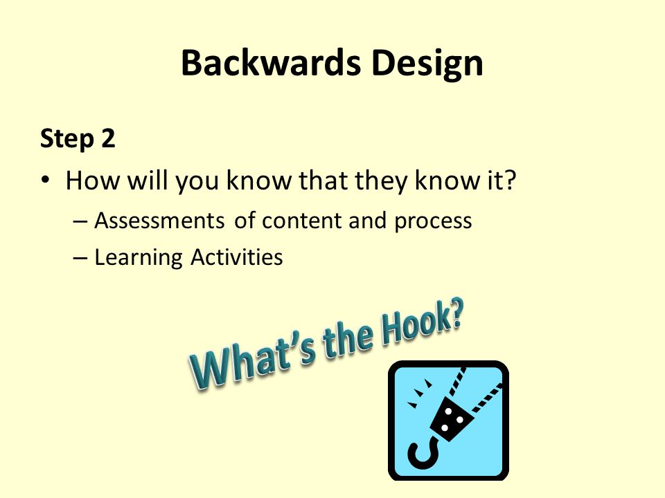 Backwards Design Step 2 How will you know that they know it? – Assessments of content and process – Learning Activities