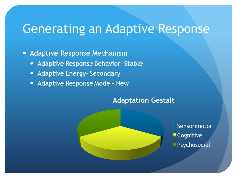 Generating an Adaptive Response Adaptive Response Mechanism Adaptive Response Behavior- Stable Adaptive Energy- Secondary Adaptive Response Mode – New