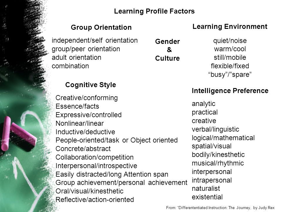 Learning Profile Factors Group Orientation independent/self orientation group/peer orientation adult orientation combination Gender & Culture Learning Environment quiet/noise warm/cool still/mobile flexible/fixed busy / spare Cognitive Style Creative/conforming Essence/facts Expressive/controlled Nonlinear/linear Inductive/deductive People-oriented/task or Object oriented Concrete/abstract Collaboration/competition Interpersonal/introspective Easily distracted/long Attention span Group achievement/personal achievement Oral/visual/kinesthetic Reflective/action-oriented Intelligence Preference analytic practical creative verbal/linguistic logical/mathematical spatial/visual bodily/kinesthetic musical/rhythmic interpersonal intrapersonal naturalist existential From: Differententiated Instruction: The Journey, by Judy Rex